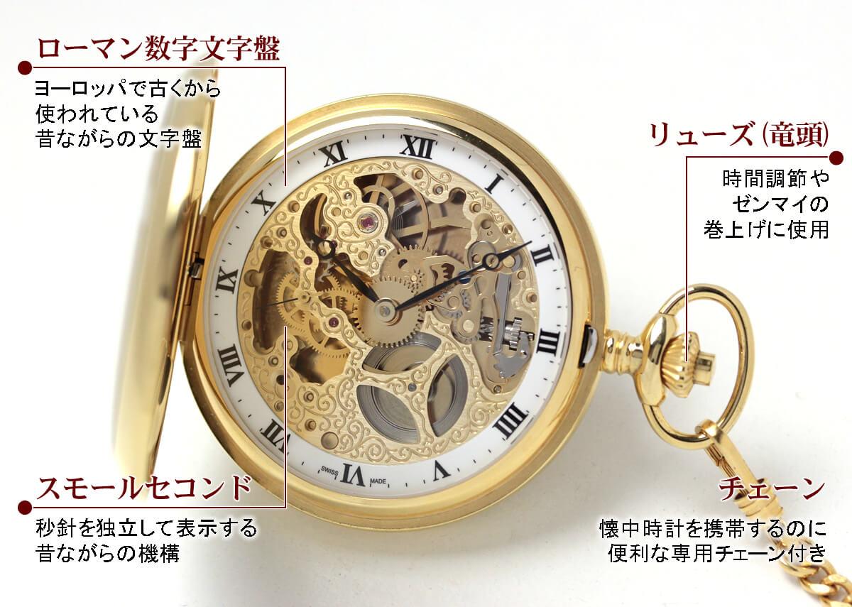 aero(アエロ)懐中時計 56819j501 ゴールドカラーのフルスケルトンモデル
