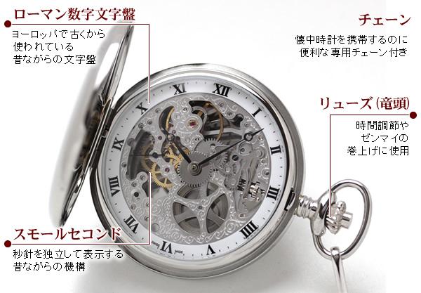 アエロスケルトン懐中時計 詳細