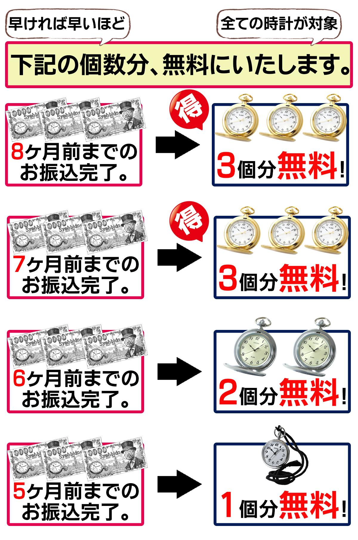 時計 記念品 キャッシュバックキャンペーン