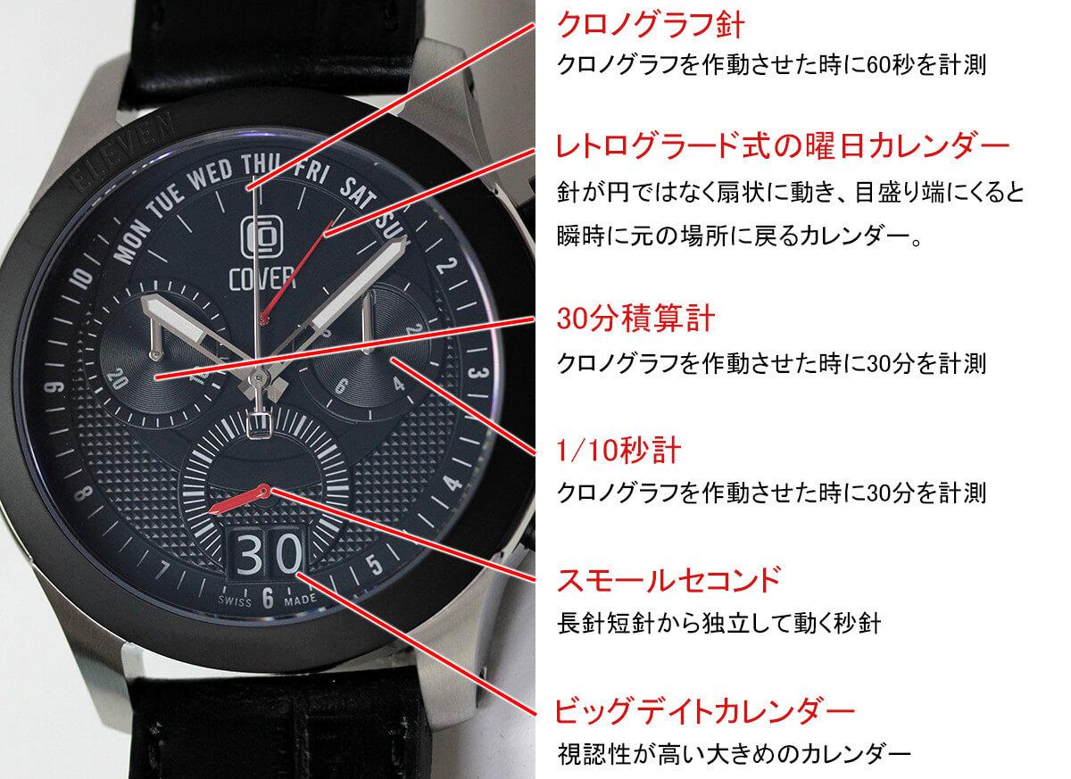 クロノグラフ腕時計機能 クロノグラフ針。レトログラードカレンダー。30分積算計。1/10秒計。スモールセコンド。ビッグデイトカレンダー