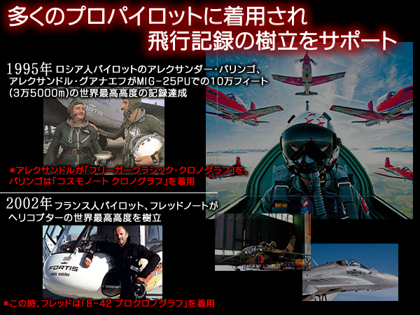 多くのプロパイロットに着用され飛行記録の樹立をサポート
