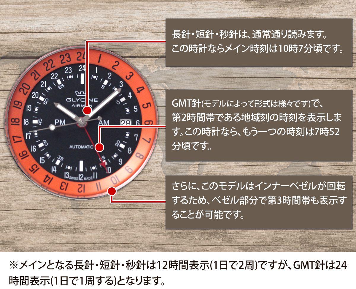 GLYCINE(グライシン) エアマン SST12 GMT説明画像