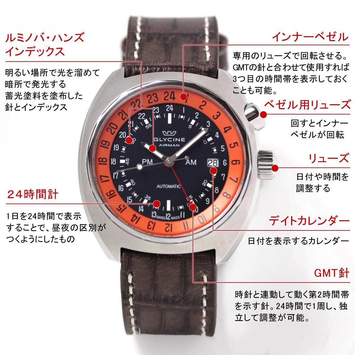 GLYCINE(グライシン) 腕時計 機能説明・詳細