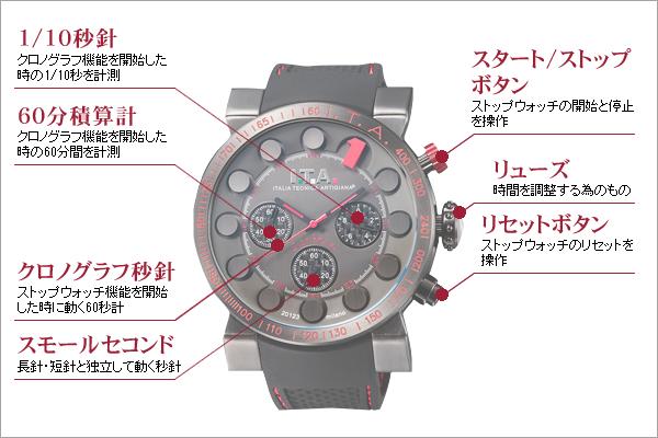 ITA 18.01.02 メンズ腕時計 詳細