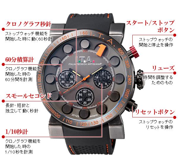 ITA 18.01.01 メンズ腕時計 詳細