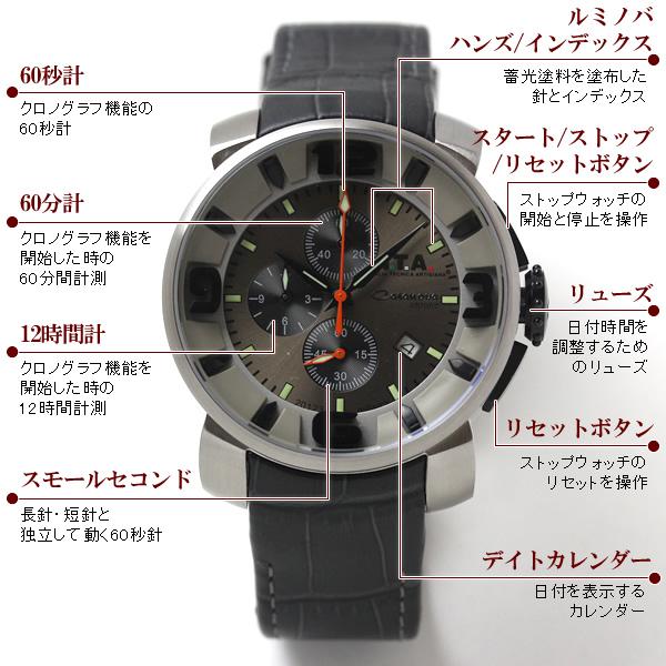 ita127003 腕時計 機能詳細