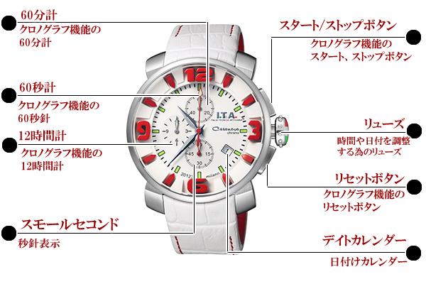 ita127013 腕時計 機能詳細