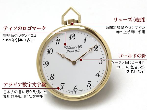 ティソ薄型懐中時計詳細