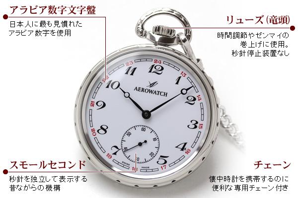 アエロ懐中時計 詳細