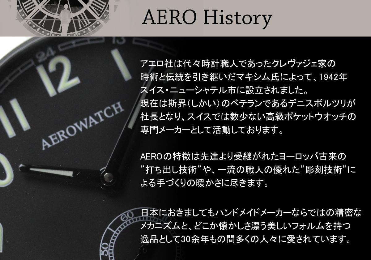 アエロ(aero)の歴史