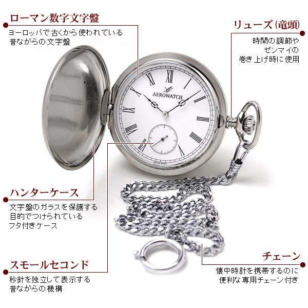 アエロ懐中時計詳細