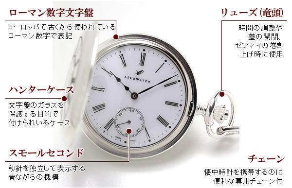 アエロ 懐中時計 55700ag01 機能詳細