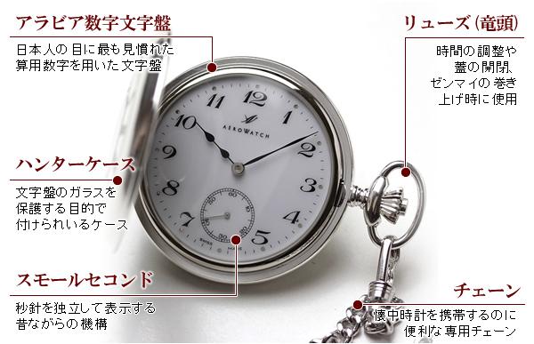 アエロ 懐中時計 55700ag02 機能詳細