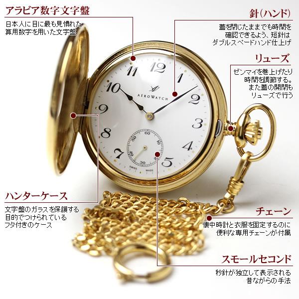 アエロ デミハンター懐中時計