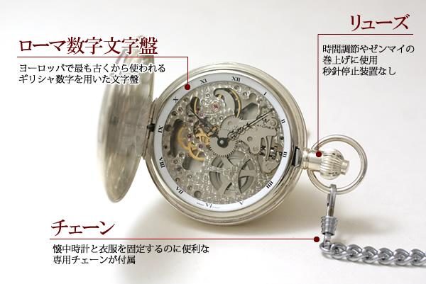 カトレックス懐中時計 詳細