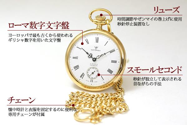カトレックス 懐中時計の機能説明