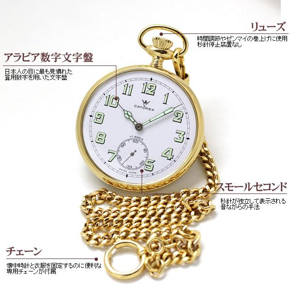 カトレックス懐中時計の機能説明