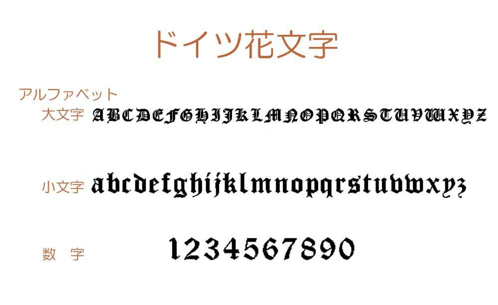 文字刻印 ドイツ花文字