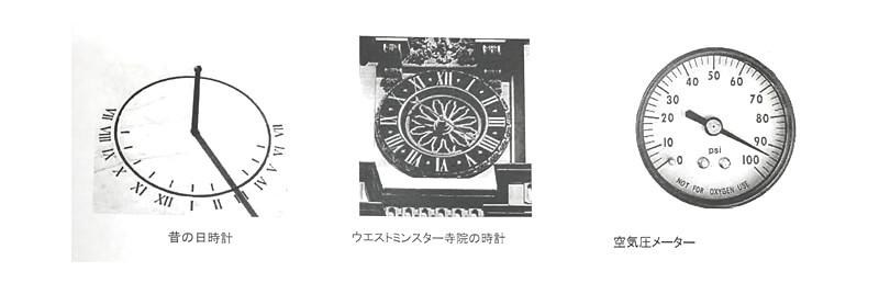 マイスタージンガー時計は、日時計などの一本針に由来します