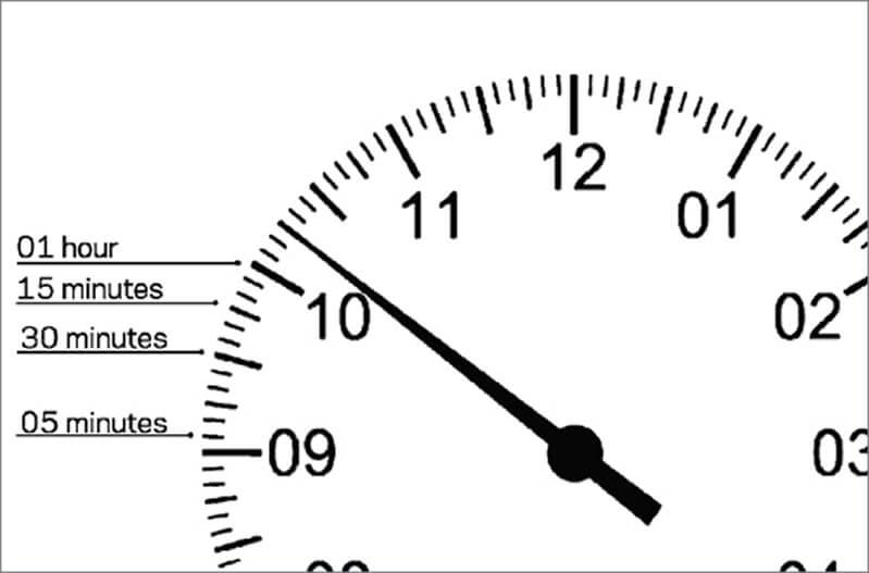 マイスタージンガー時計 一本針の見方