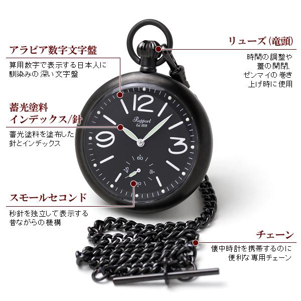 ラポート懐中時計 pw35の機能説明