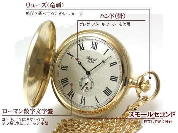 ラポート懐中時計の機能説明