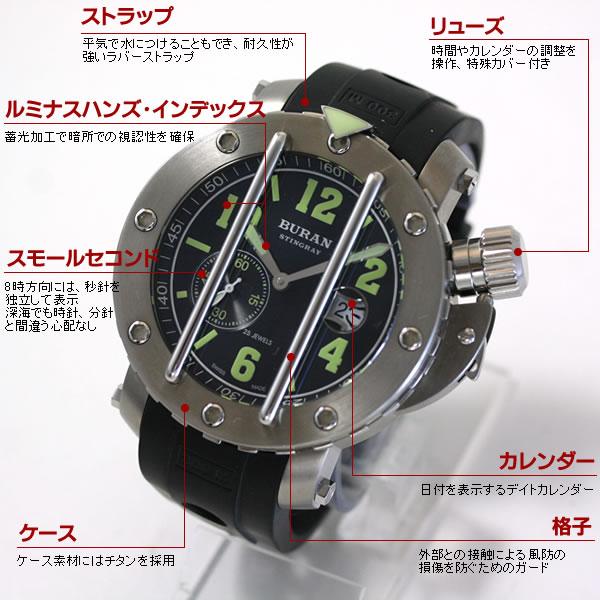 ブーラン(BURAN)腕時計 詳細