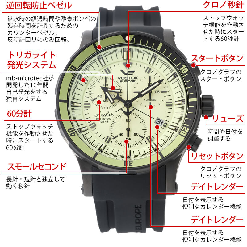 ロシア 腕時計 VOSTOK EUROPE 6s30-5104243 機能スペック