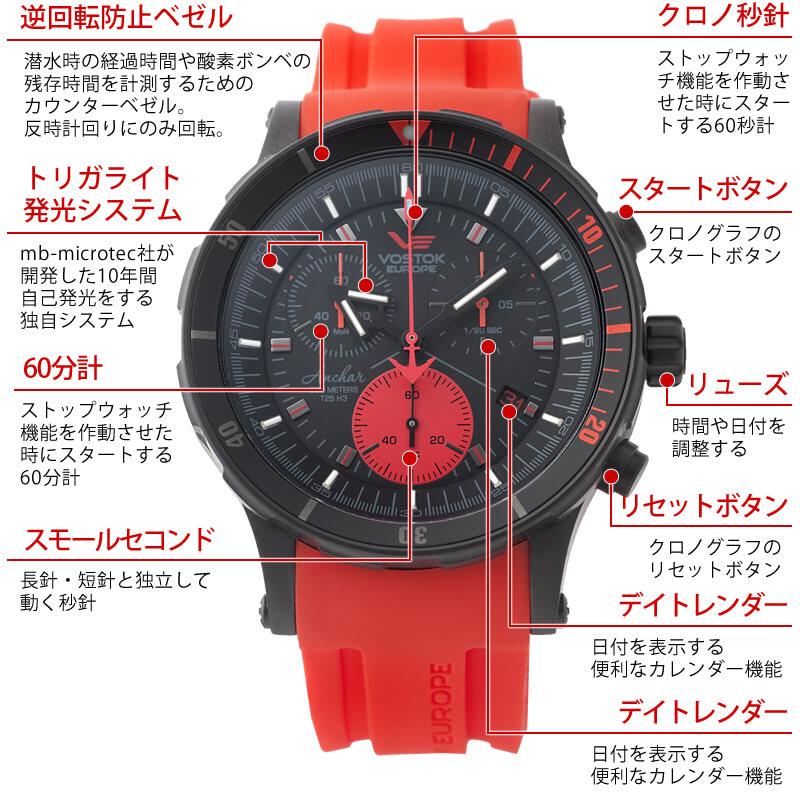 ロシア 腕時計 VOSTOK EUROPE 6s30-5104244 機能スペック