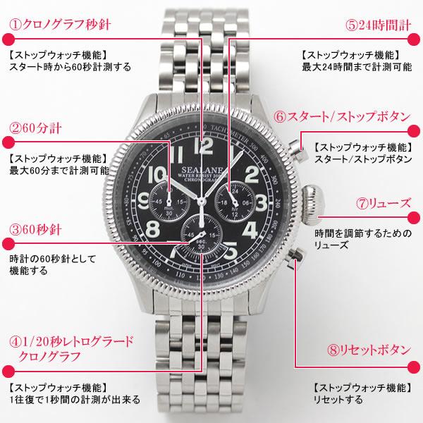 SEALANE(シーレーン) クォーツ式 腕時計 SE15-BK 商品詳細