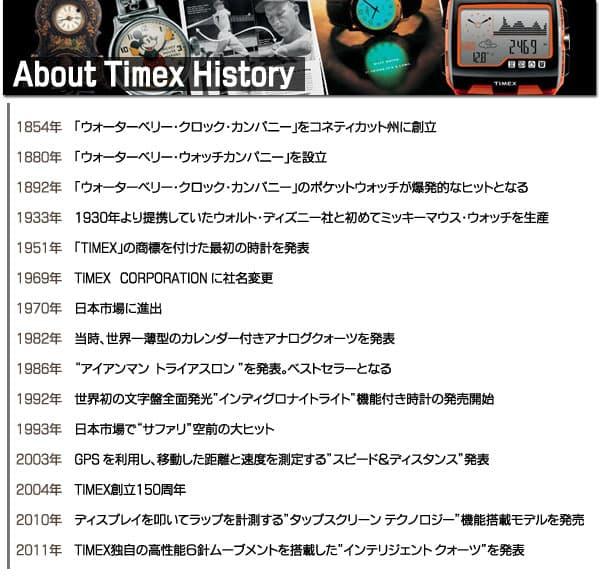 TIMEX タイメックス 腕時計 歴史 HISTORY