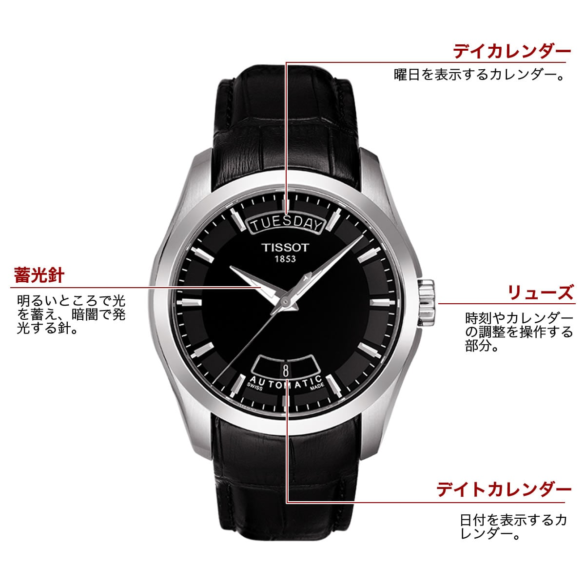 ティソ 自動巻き 男性用腕時計t0354071605100