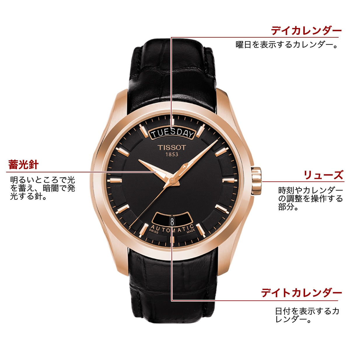 ティソ 自動巻き 男性用腕時計t0354073605100