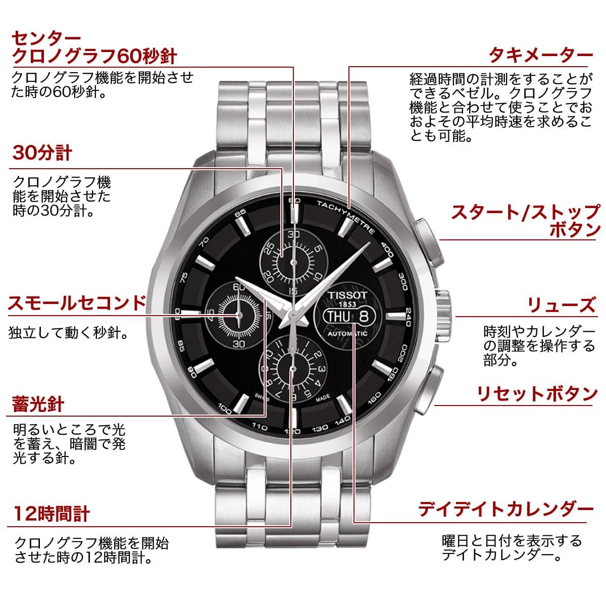 ティソ 自動巻き 男性用腕時計t0356141105100