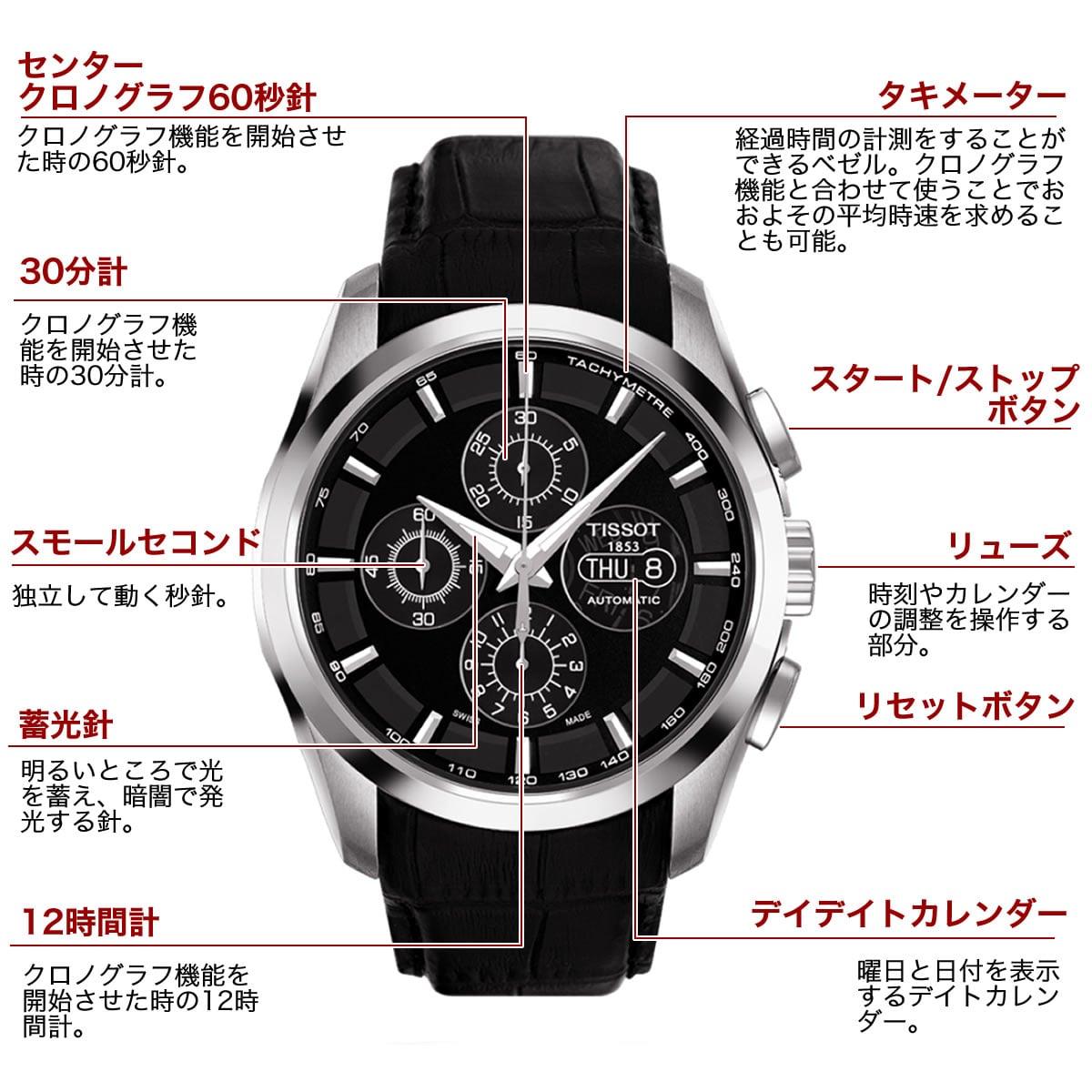 ティソ 自動巻き 男性用腕時計t0356141605100