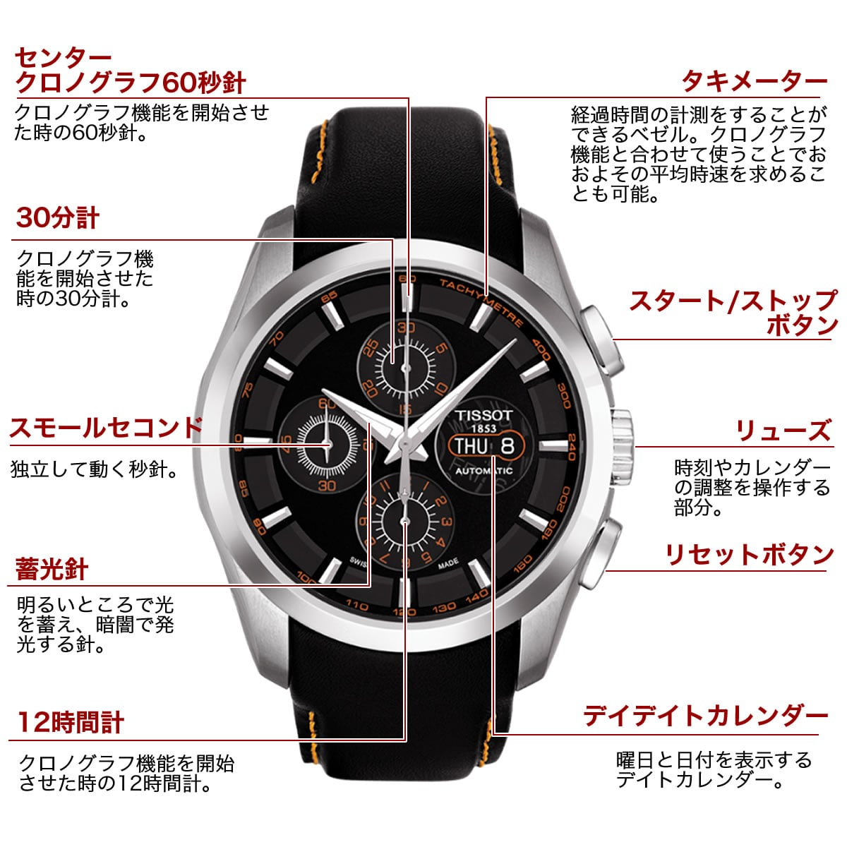 ティソ 自動巻き 男性用腕時計t0356141605101
