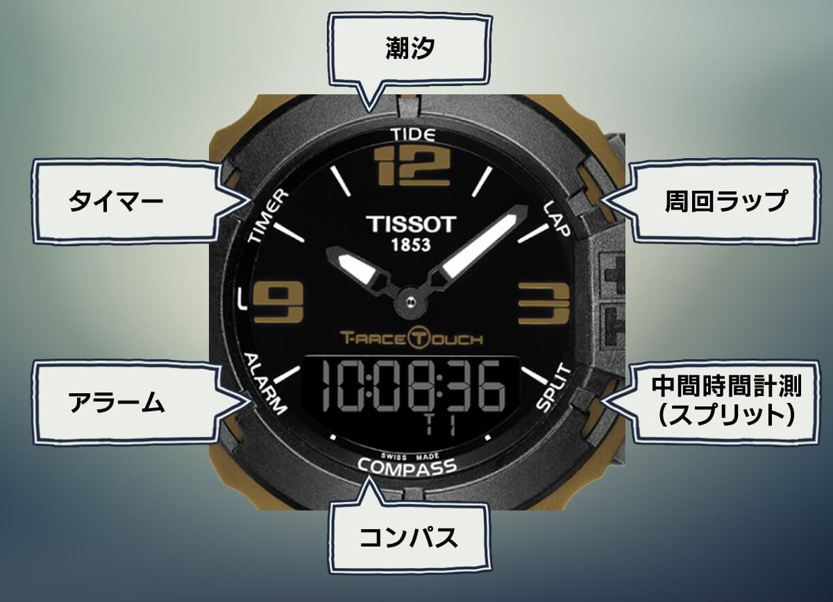 ティソ  ALUMINIUM T081.420.97.057.06 腕時計 T-タッチ 潮汐 タイマー アラーム コンパス スプリット 周回ラップ