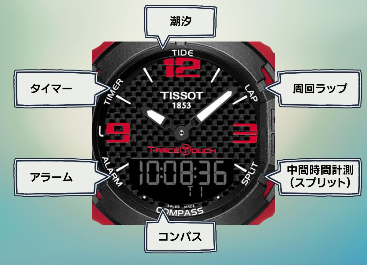 ティソ  ALUMINIUM T081.420.97.207.00 腕時計 T-タッチ 潮汐 タイマー アラーム コンパス スプリット 周回ラップ