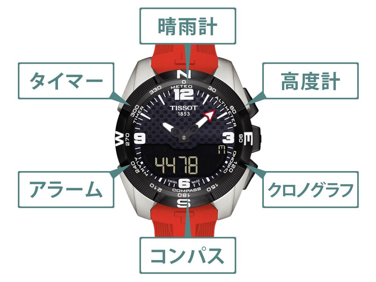 t0914204705700 機能 晴雨計、タイマー、アラーム、コンパス、高度計、クロノグラフ
