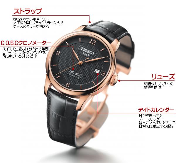TISSOT腕時計 詳細