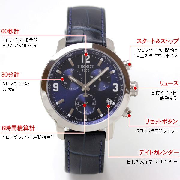 TISSOT 腕時計 PRC200 T0554171604700 機能説明