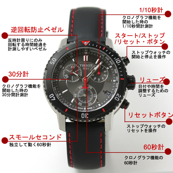 TISSOT腕時計 t067.417.26.051.00 機能、スペック