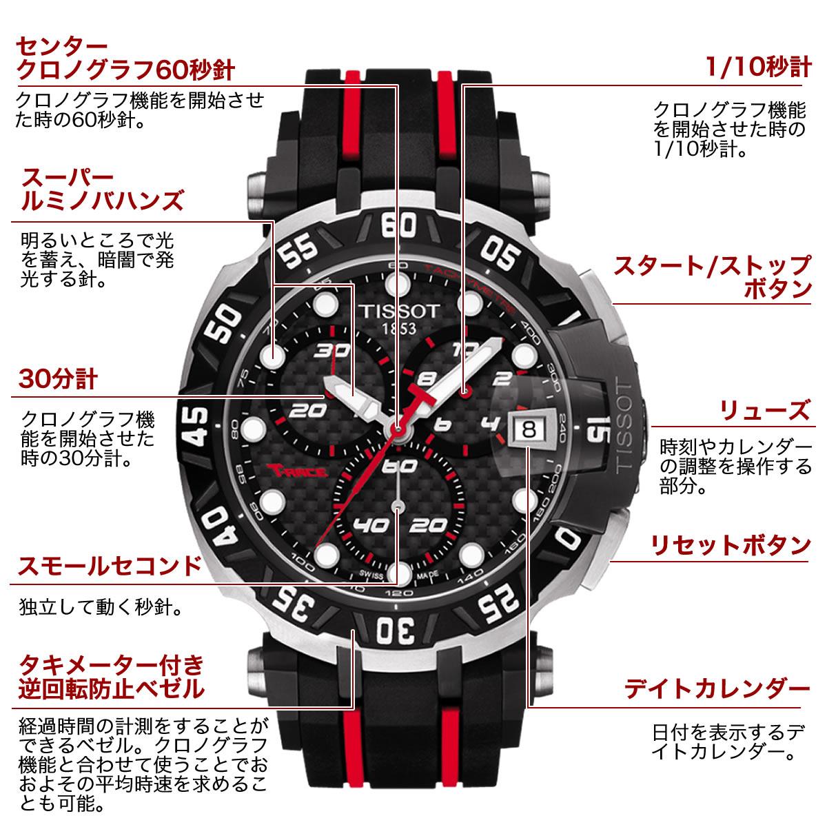 ティソ 男性用腕時計 t0924172720100 機能詳細