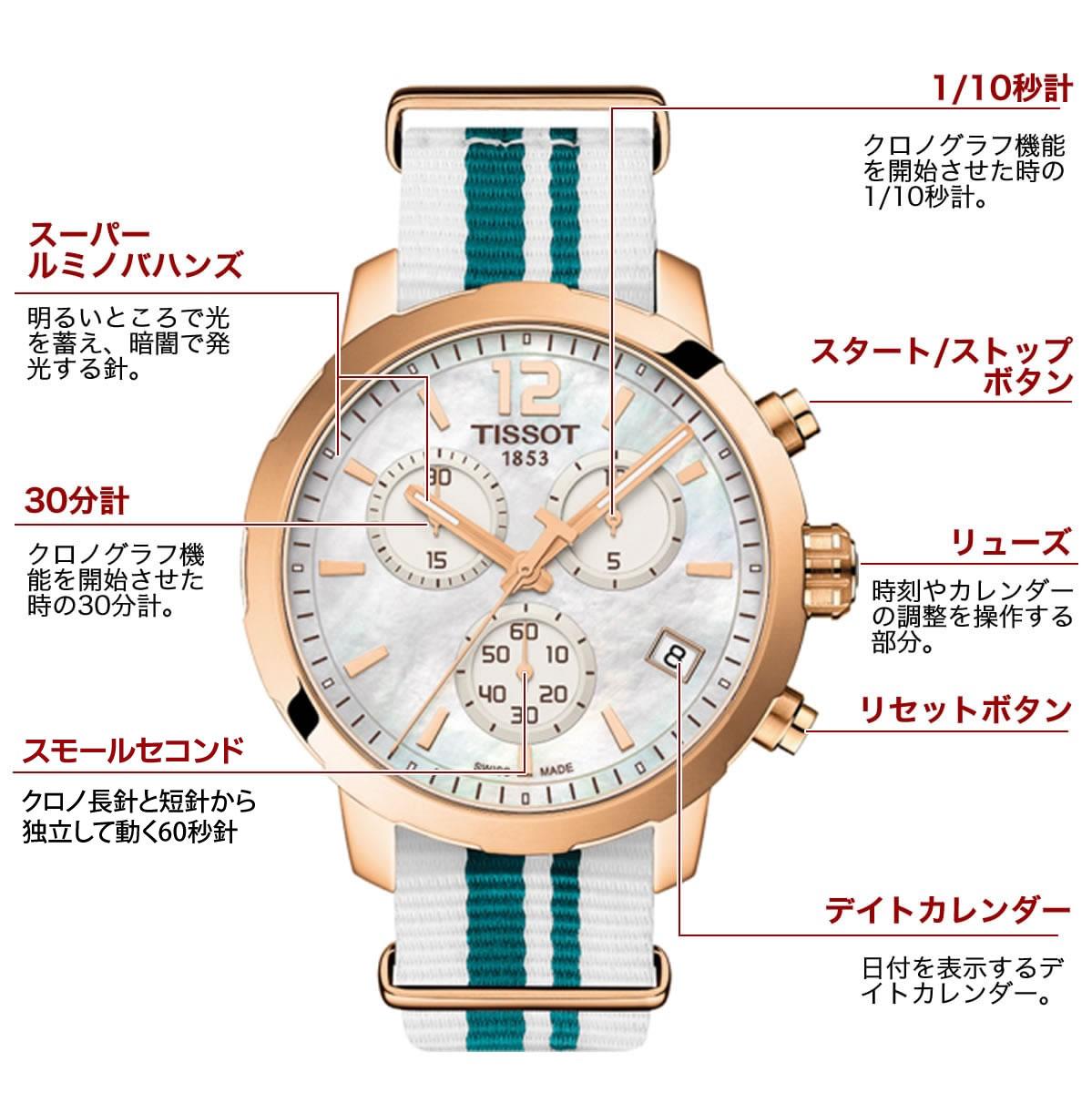 ティソ 男性用腕時計 t0954173711701 機能詳細