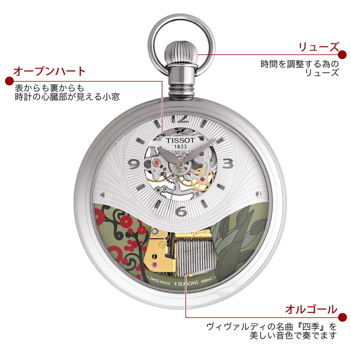 TISSOT MUSICAL SEASONS グリーン・春 T852.436.99.037.02 機能詳細