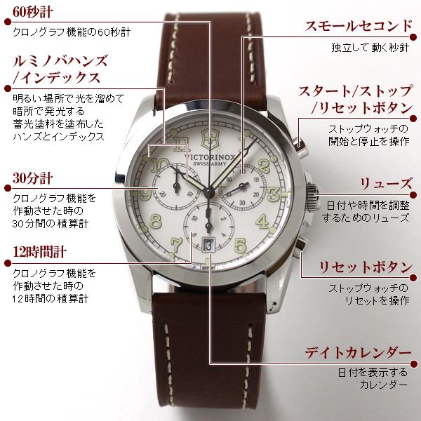 腕時計 ビクトリノックス インファントリー 241567 詳細