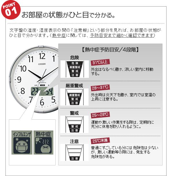 CITIZEN シチズン 電波掛け時計 インフォームナビは、お部屋の状態がひと目で分かる。