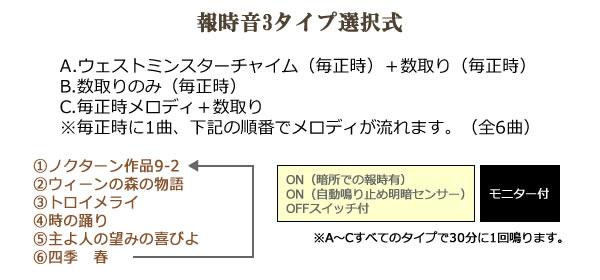 CITIZEN シチズン 電波掛け時計 ネムリーナM468R【4mn468rh06】 報時音3タイプ選択式