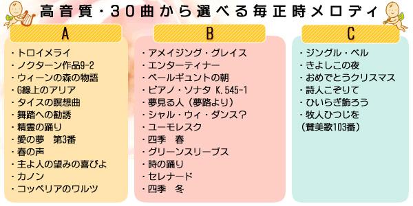 シチズン 電波掛け時計 スモールワールドポラールG 【4MN506RH23】  収録曲