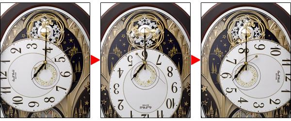 SmallWorld 高音質電波からくり掛け時計 スモールワールドジューン【4MN526RH06】 パフォーマンス